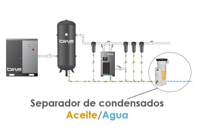 Separador de condensados Aceite Agua Woss Airum 34