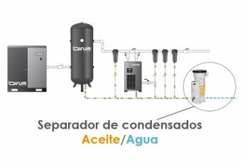 Separador de condensados Aceite Agua Woss Airum