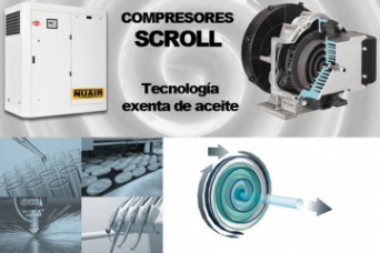 Compresor SCROLL - exento de aceite