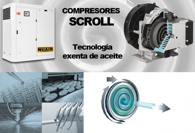 Compresor SCROLL - exento de aceite 124